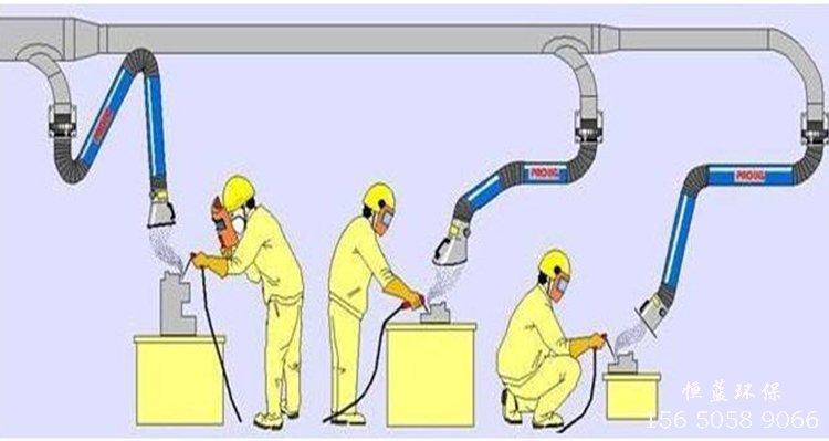 焊接废气收集粉尘怎么处理的流程